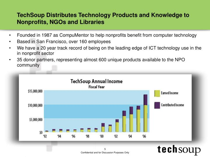 TechSoup Distributes Technology Products and Knowledge to Nonprofits, NGOs and Libraries