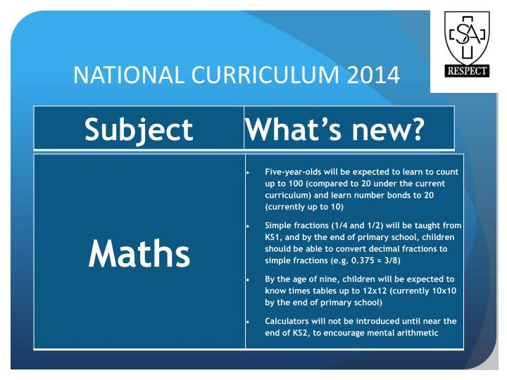 NATIONAL CURRICULUM 2014