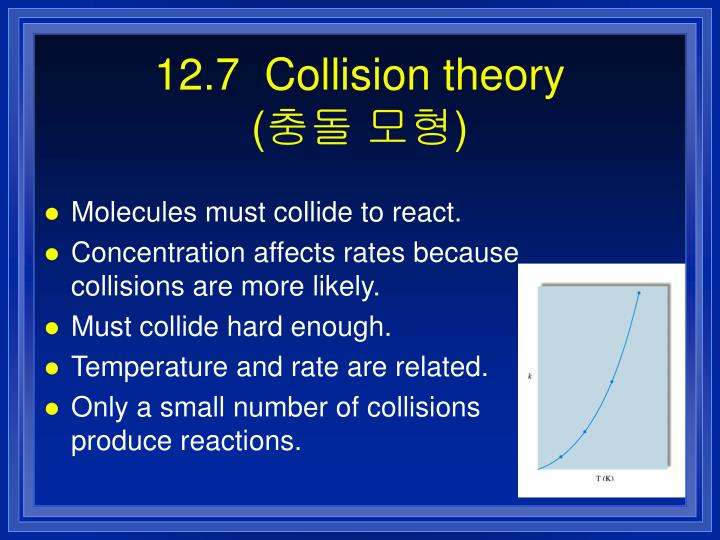 12.7  Collision theory