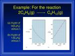 example for the reaction 2c 4 h 6 g c 8 h 12 g