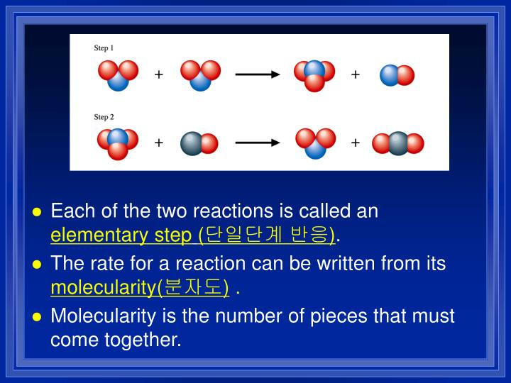 Each of the two reactions is called an