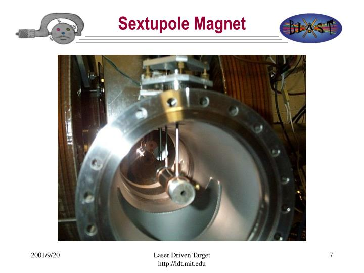 Sextupole Magnet