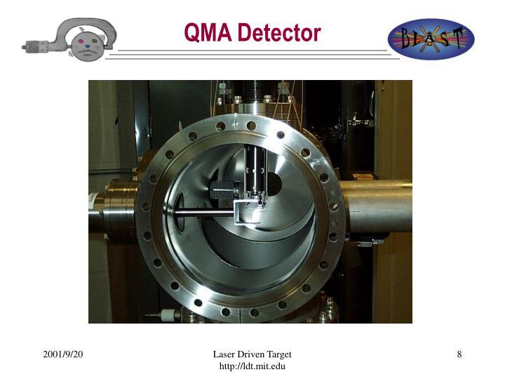 QMA Detector