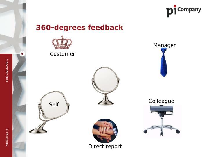 360-degrees feedback