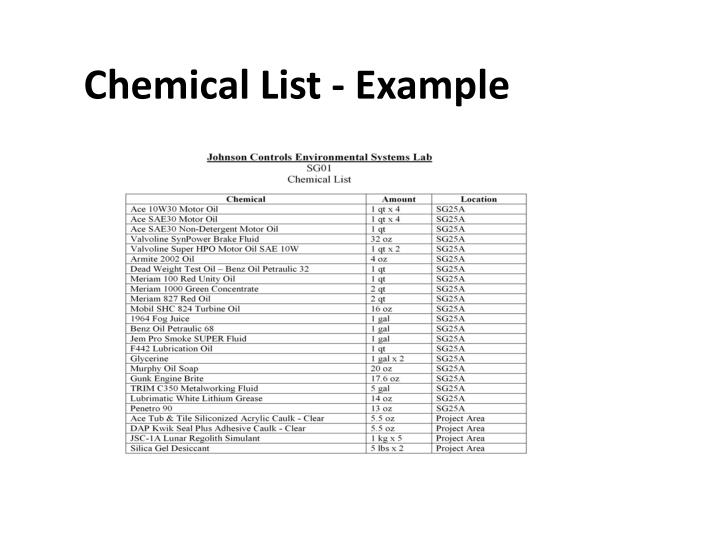 Chemical List - Example