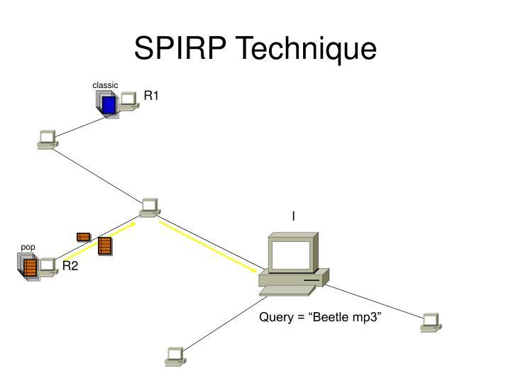SPIRP Technique