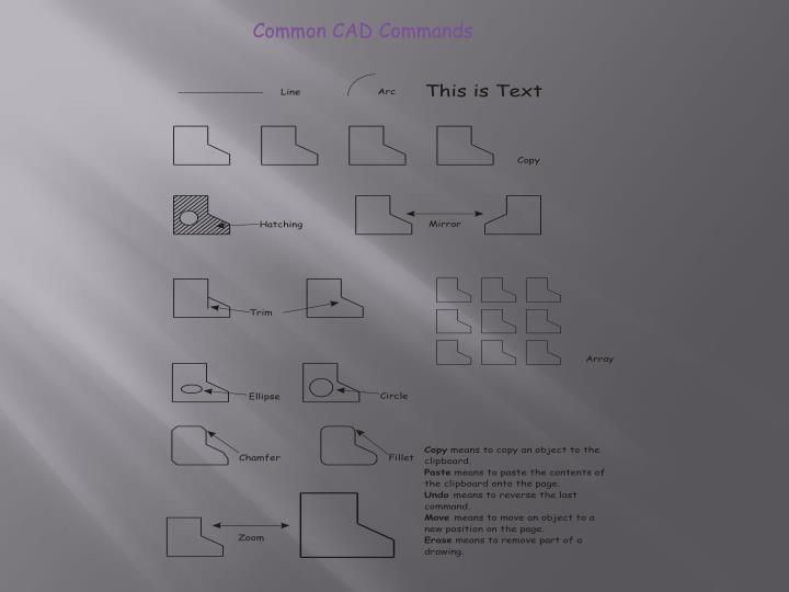 Common CAD Commands
