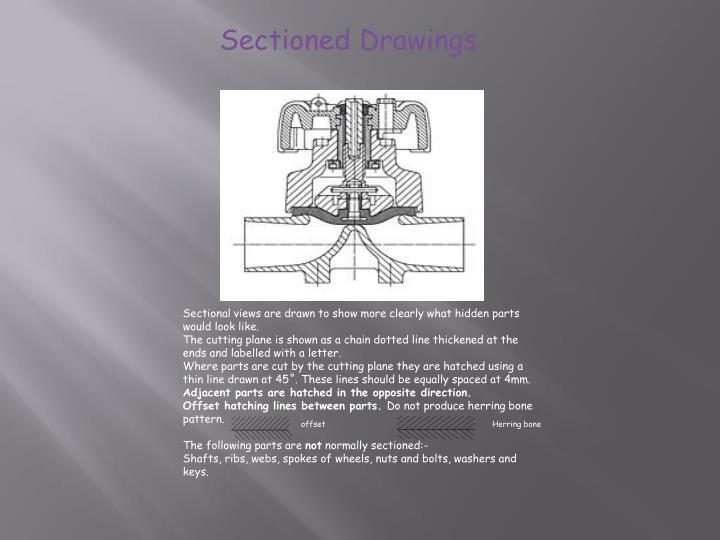 Sectioned Drawings