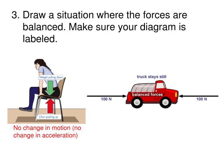 3. Draw