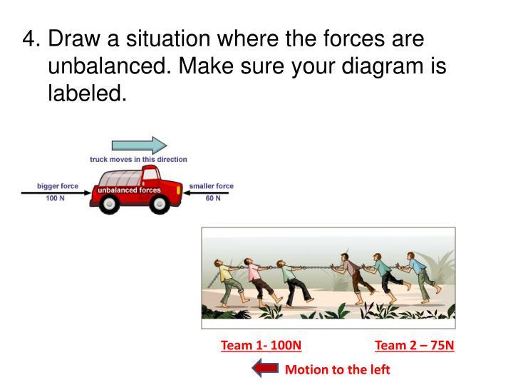 4. Draw