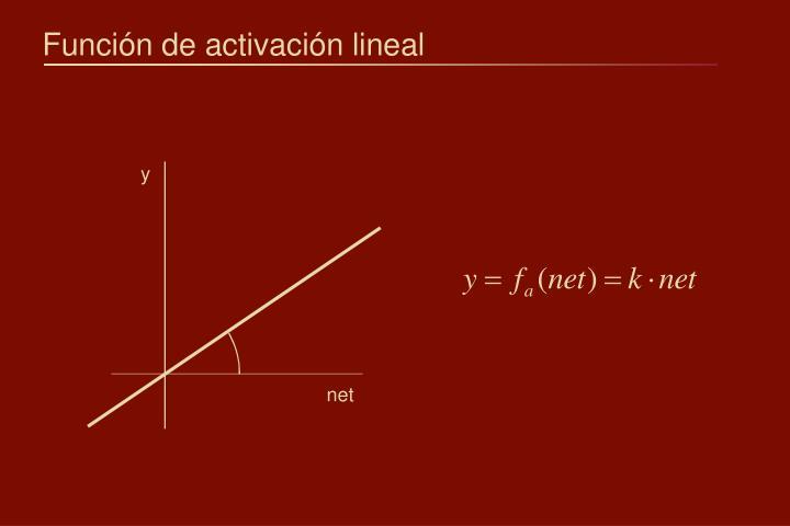 Función de activación