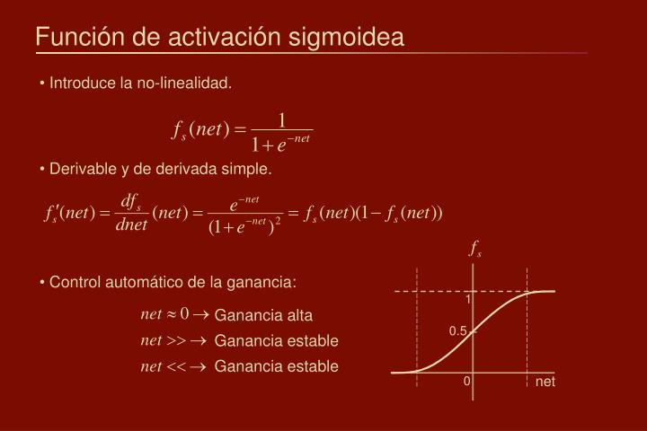 Función de activación sigmoidea