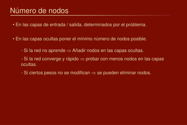 Número de nodos