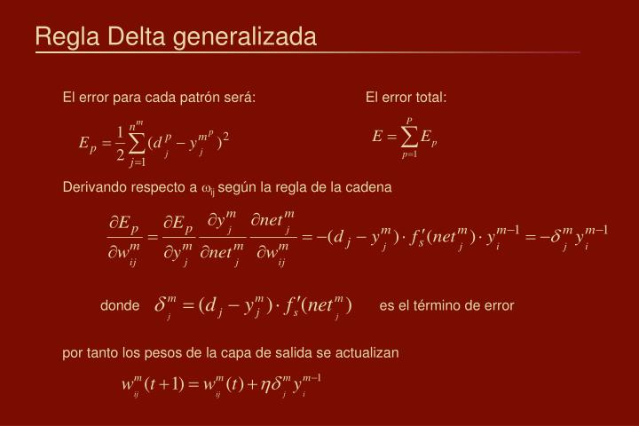 Regla Delta generalizada