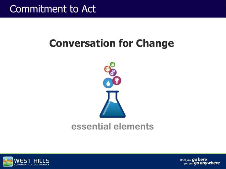 Commitment to Act