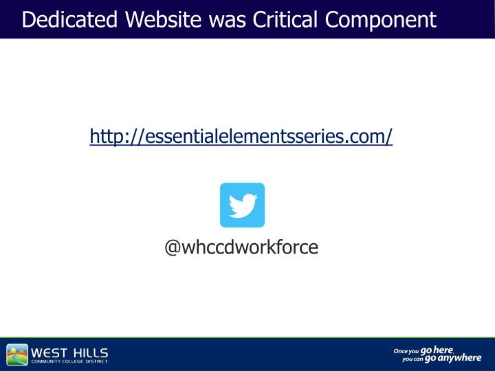 Dedicated Website was Critical Component