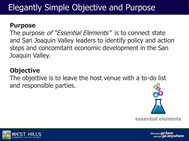 Elegantly Simple Objective and Purpose
