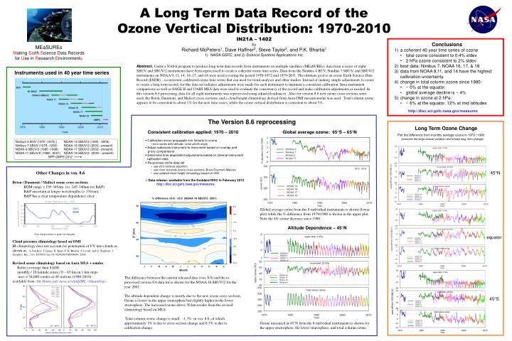 A Long Term Data Record of the