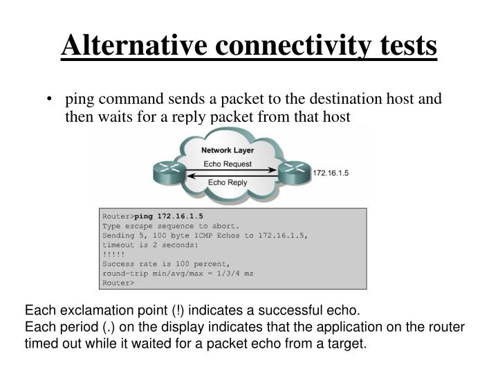 Alternative connectivity tests