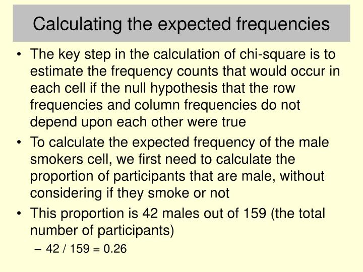 Calculating the expected frequencies