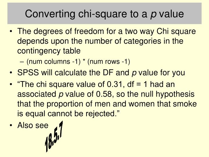 Converting chi-square to a