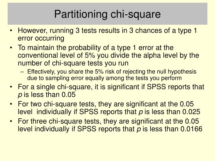 Partitioning chi-square