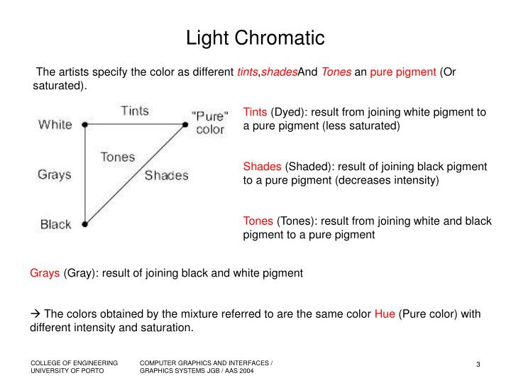 Light chromatic1