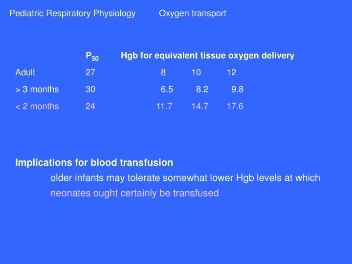 Pediatric Respiratory Physiology