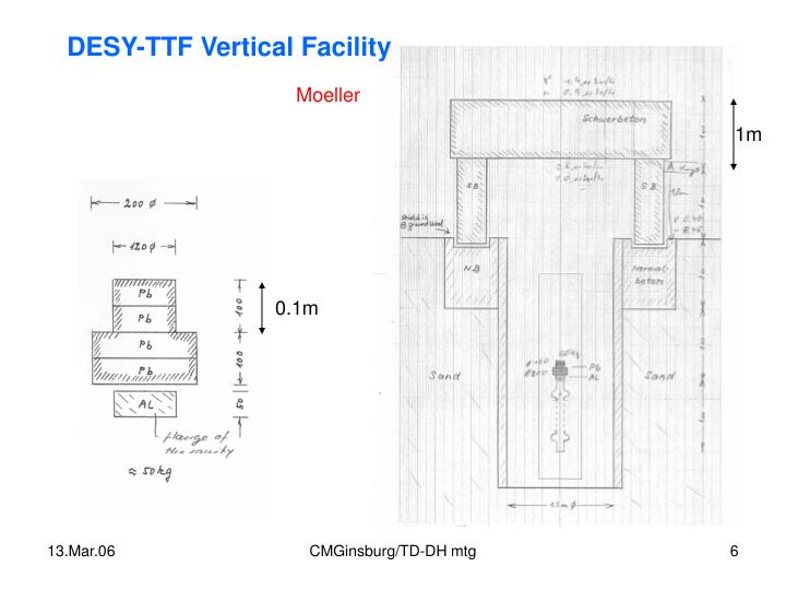 DESY-TTF Vertical Facility