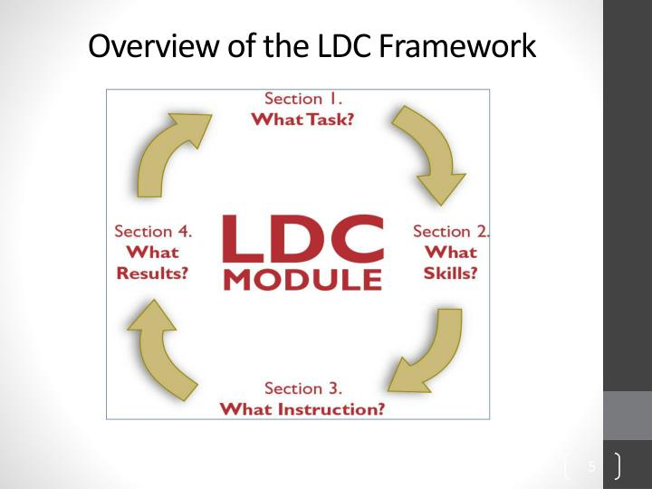 ppt a framework to move from common core to classroom practice puget