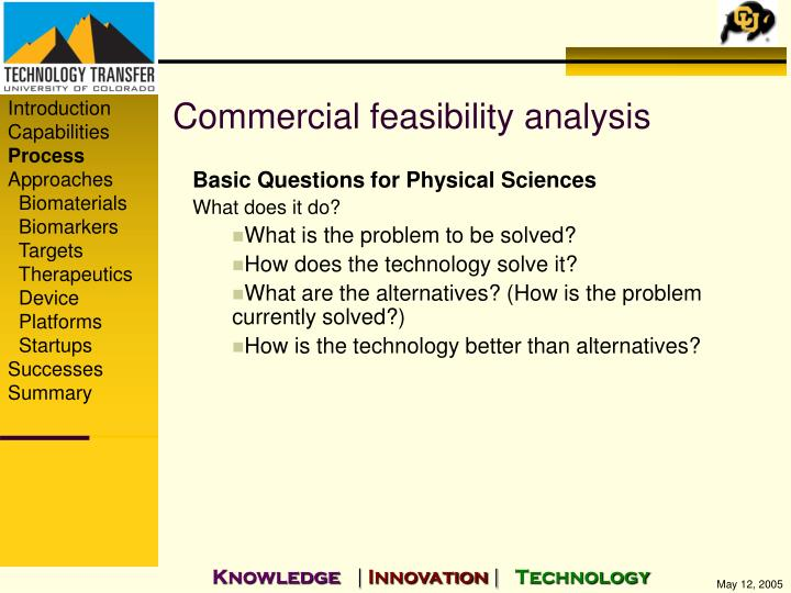Commercial feasibility analysis