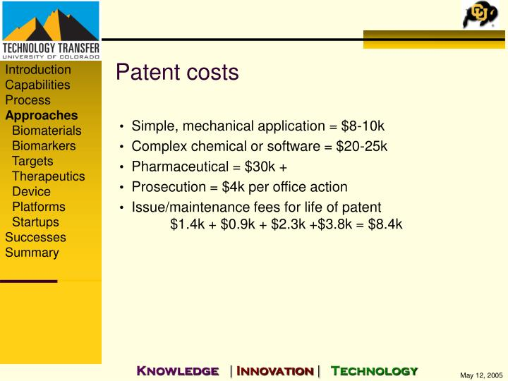 Patent costs