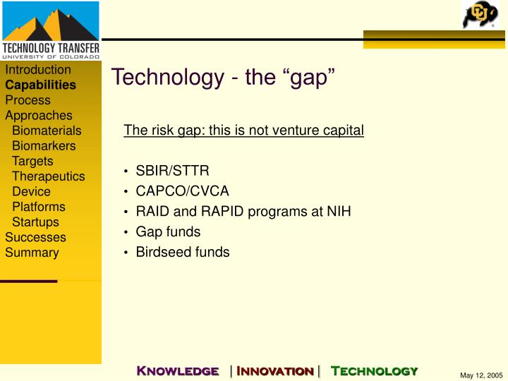 "Technology - the ""gap"""