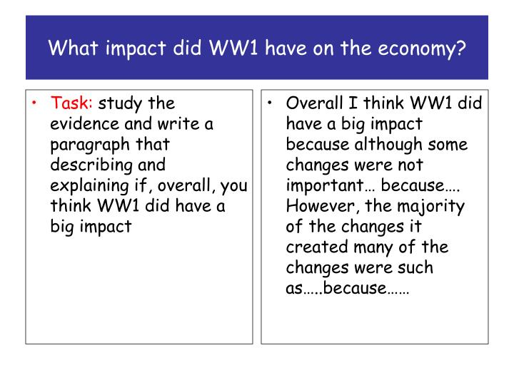What impact did WW1 have on the economy?