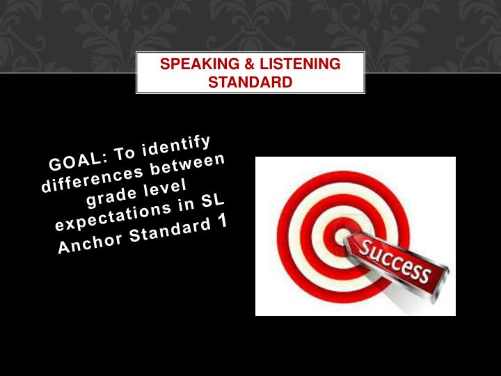 Speaking & Listening Standard