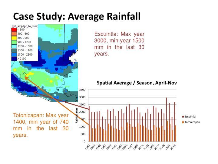 Case Study: Average Rainfall