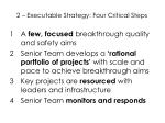2 executable strategy four critical steps