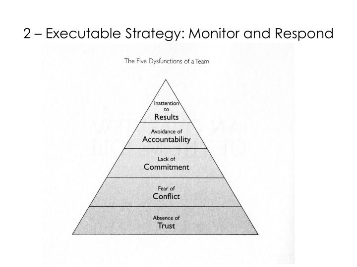 2 – Executable Strategy: