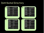 distributed directory