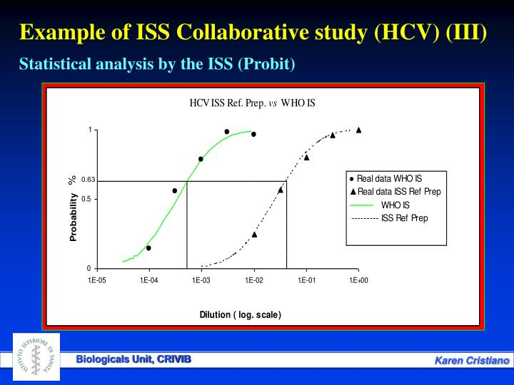 Example of ISS Collaborative study (HCV) (III)