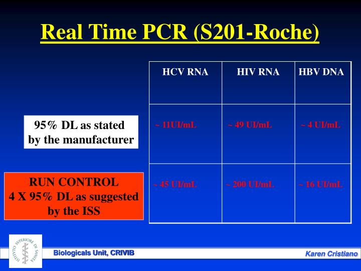 Real Time PCR (S201-Roche)