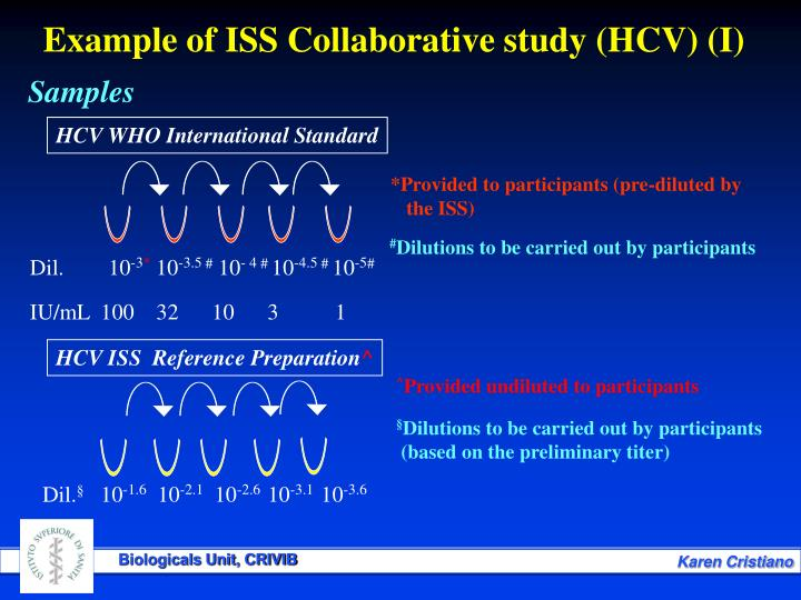 Example of ISS Collaborative study (HCV) (I)