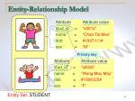 entity relationship model15