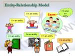entity relationship model3