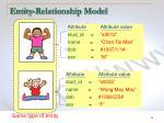 entity relationship model9