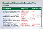 examples of relationship involving two entities