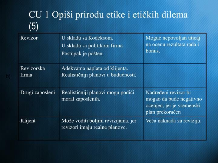 CU 1 Opiši prirodu etike i etičkih dilema