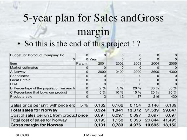 5-year plan for Sales andGross margin