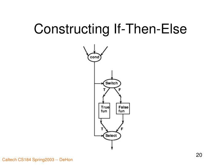 Constructing If-Then-Else