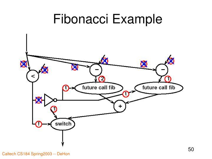 Fibonacci Example